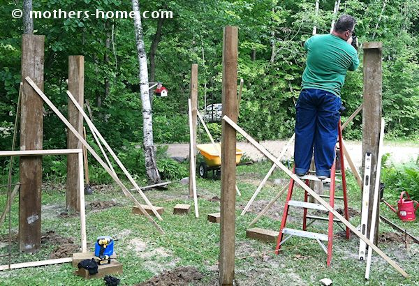 Setting Gazebo POsts