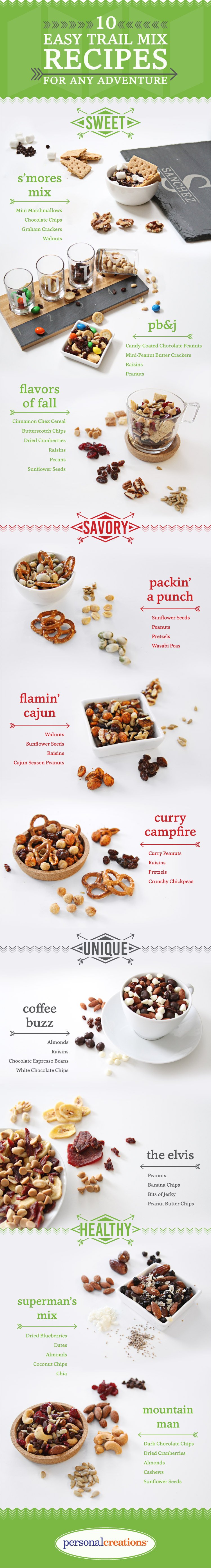 10 Fast and Easy Trail Mix Ideas