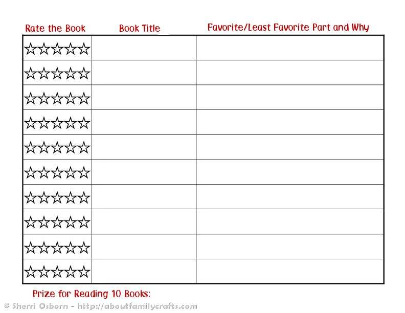 It is a photo of Reading Chart Printable regarding kindergarten